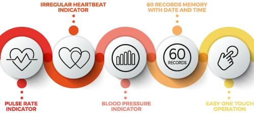 Medix Blood Pressure Benefits